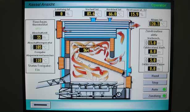 Blick auf den Computerbildschirm, eine Grafik zeigt die verschiedenen Temperaturen im Heizkessel